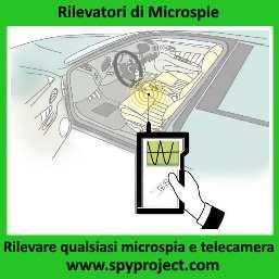 Rilevatori di Microspie e telecamere nascoste wireless